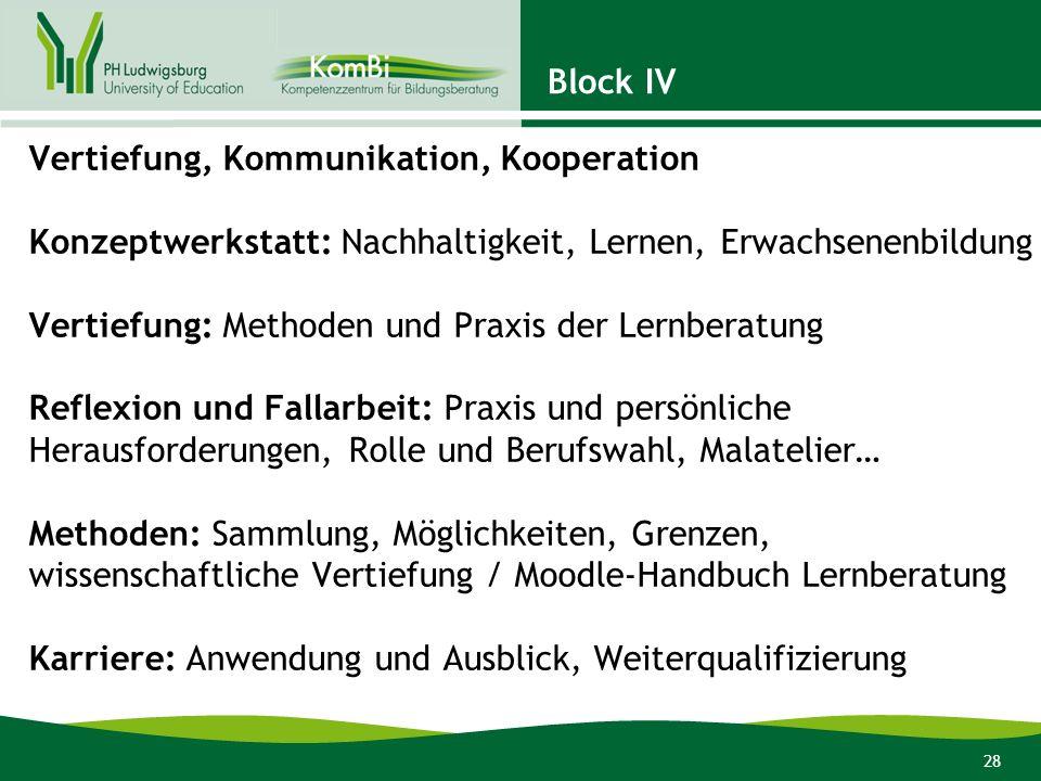 Block IV Vertiefung, Kommunikation, Kooperation. Konzeptwerkstatt: Nachhaltigkeit, Lernen, Erwachsenenbildung.