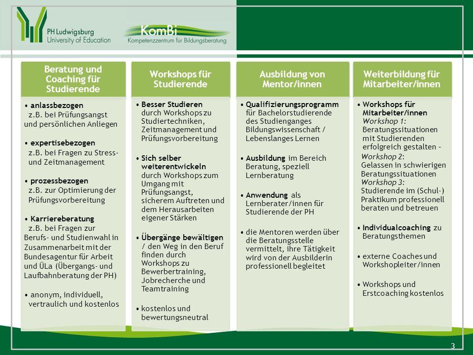 Beratung und Coaching für Studierende Workshops für Studierende