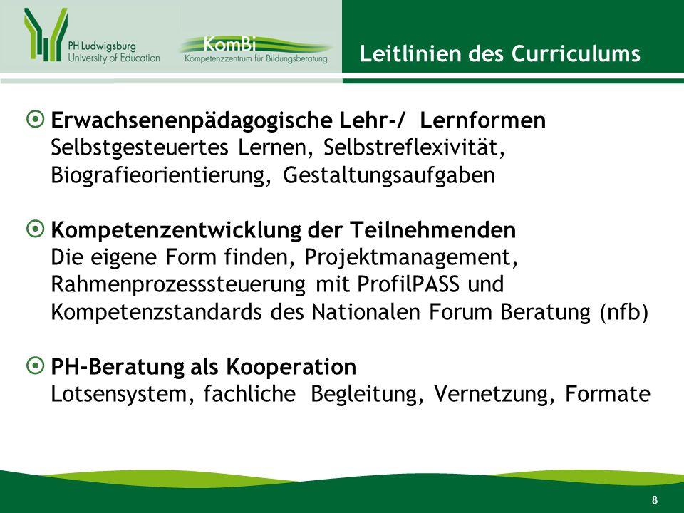 Leitlinien des Curriculums