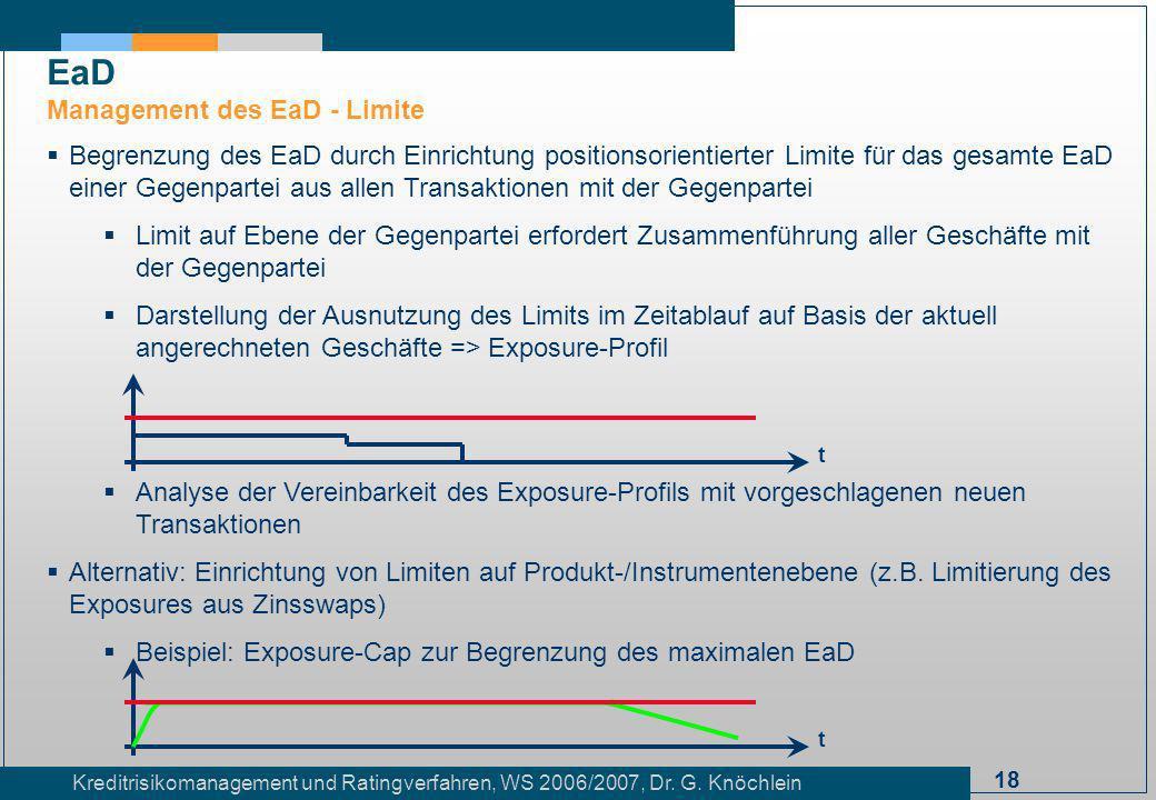 EaD Management des EaD - Limite