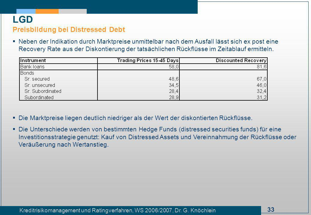 LGD Preisbildung bei Distressed Debt