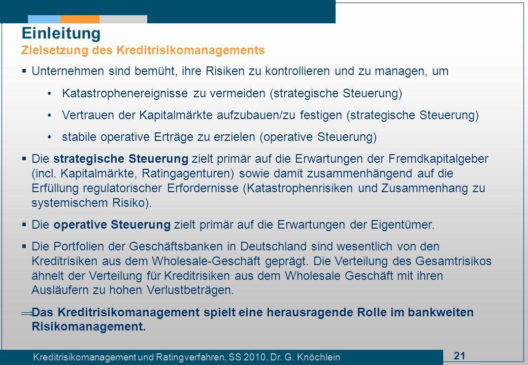 Einleitung Zielsetzung des Kreditrisikomanagements