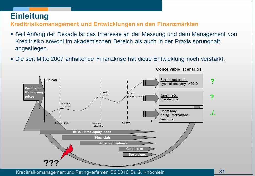 Einleitung Kreditrisikomanagement und Entwicklungen an den Finanzmärkten.