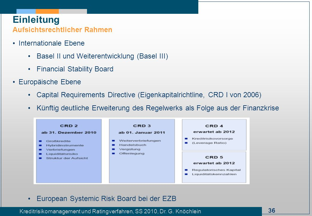 Einleitung Aufsichtsrechtlicher Rahmen Internationale Ebene