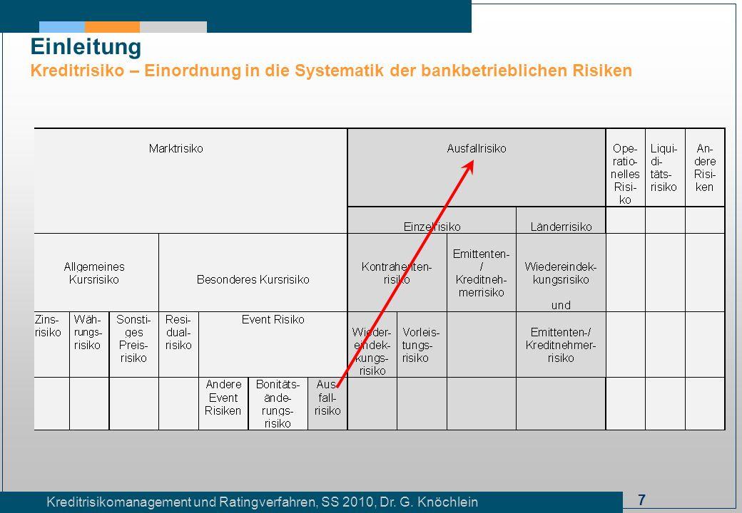 Einleitung Kreditrisiko – Einordnung in die Systematik der bankbetrieblichen Risiken