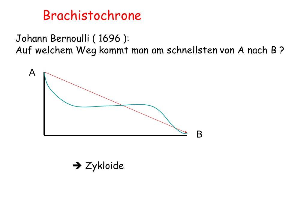 Brachistochrone Johann Bernoulli ( 1696 ):