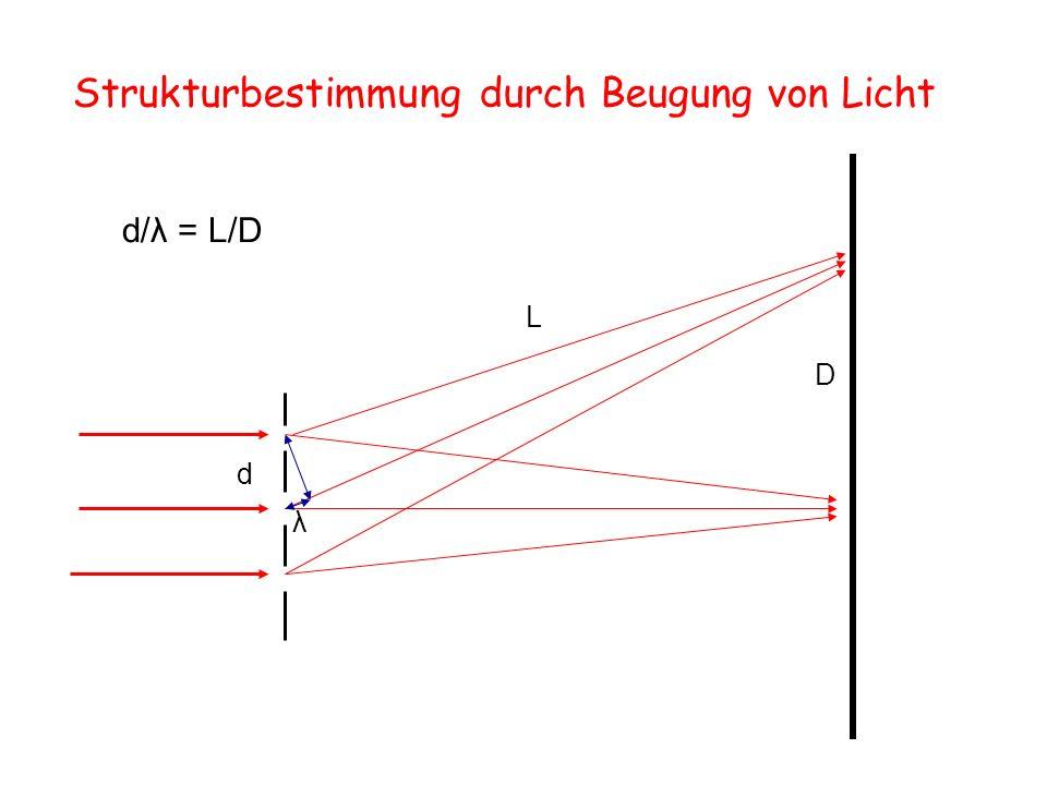 Strukturbestimmung durch Beugung von Licht