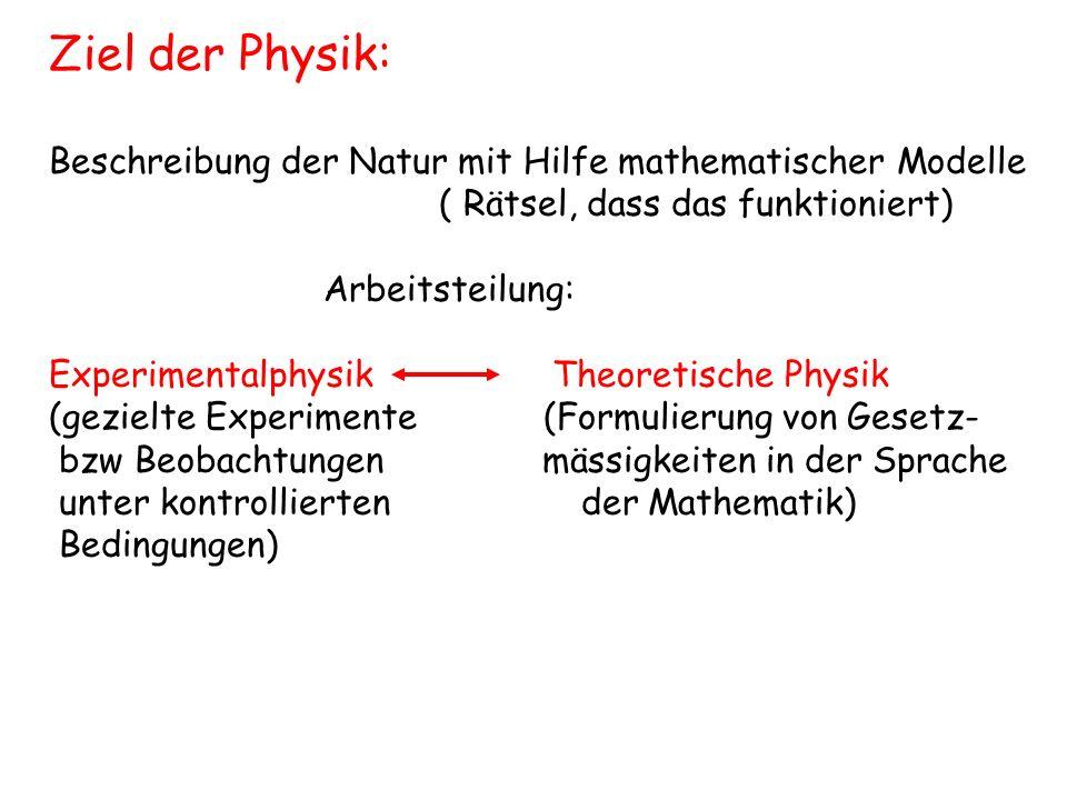Ziel der Physik: Beschreibung der Natur mit Hilfe mathematischer Modelle. ( Rätsel, dass das funktioniert)