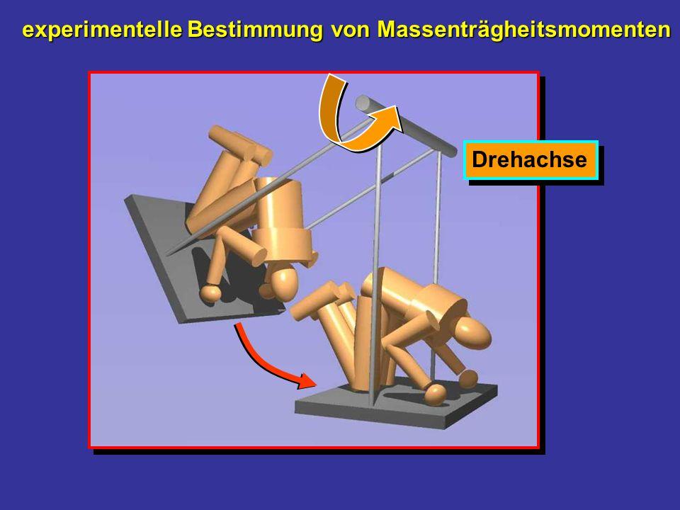 experimentelle Bestimmung von Massenträgheitsmomenten