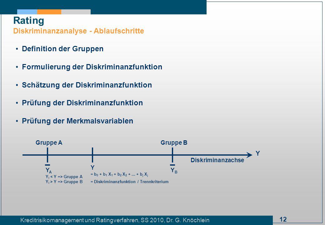 Rating Diskriminanzanalyse - Ablaufschritte Definition der Gruppen