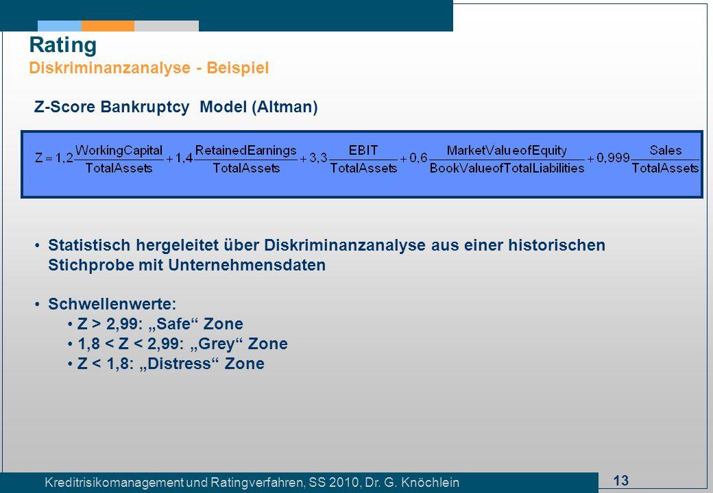 Rating Diskriminanzanalyse - Beispiel