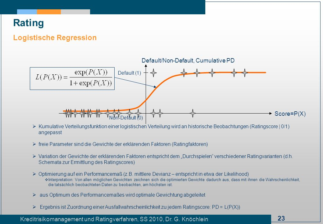 Rating Logistische Regression Default/Non-Default, Cumulative PD