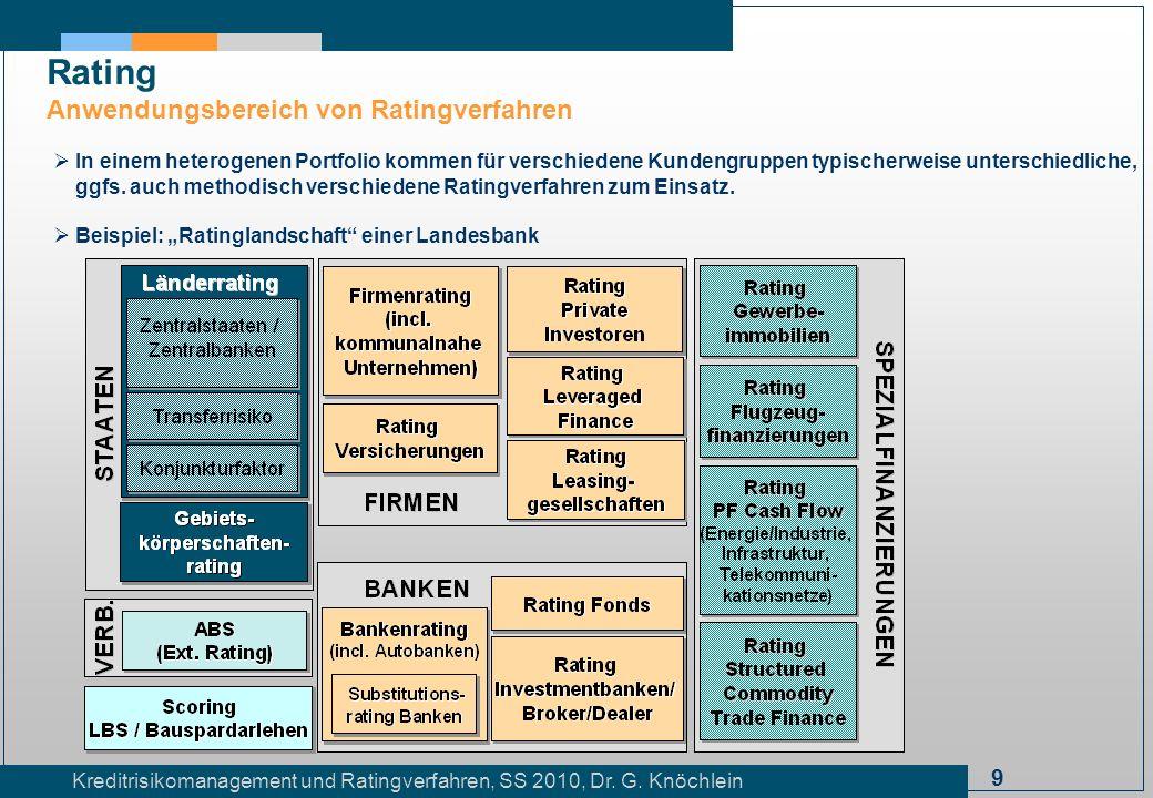 Rating Anwendungsbereich von Ratingverfahren