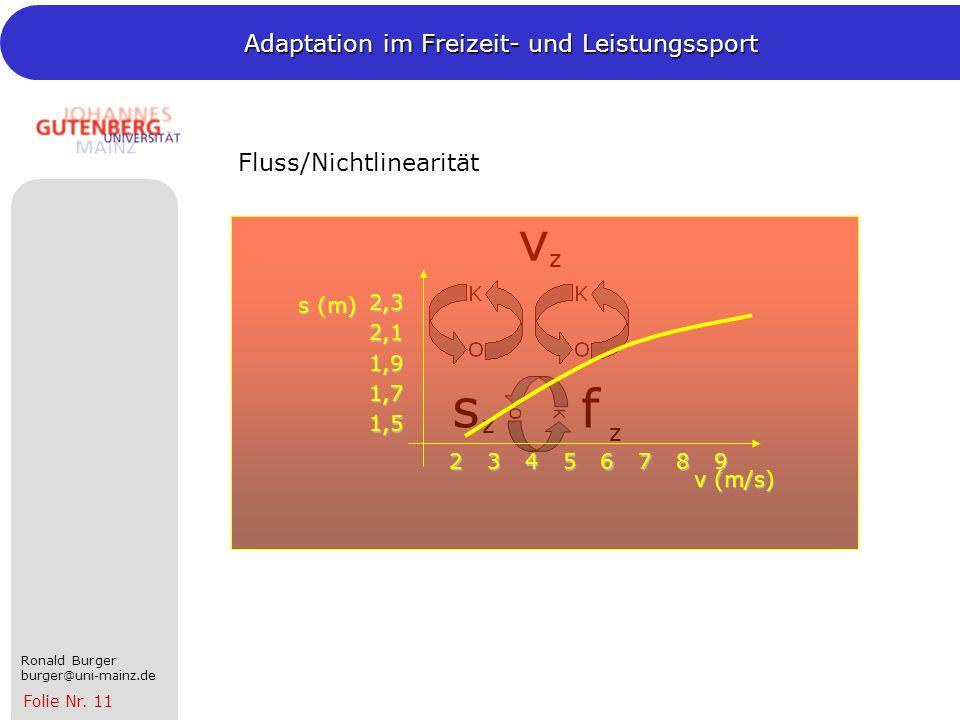 v s f Fluss/Nichtlinearität z z z 2 3 4 5 6 7 8 9 v (m/s) 1,5 1,7 1,9