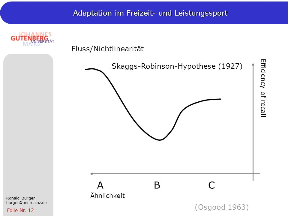 A B C Fluss/Nichtlinearität Skaggs-Robinson-Hypothese (1927)