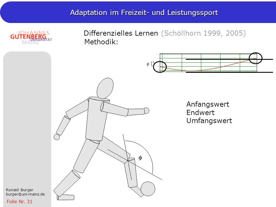Differenzielles Lernen (Schöllhorn 1999, 2005) Methodik: