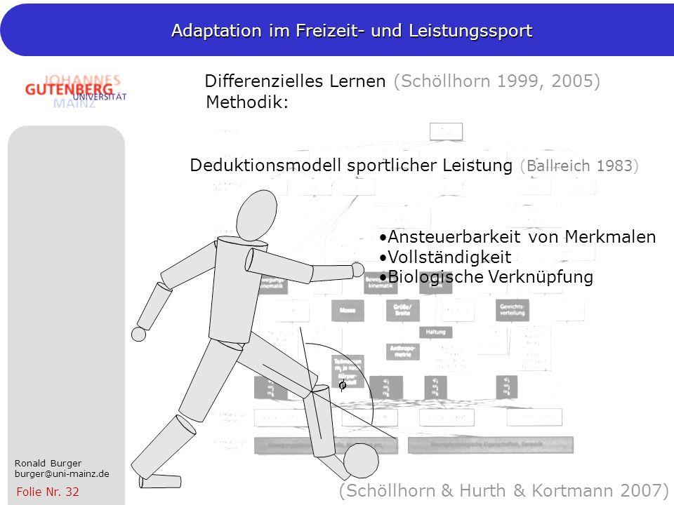 Differenzielles Lernen (Schöllhorn 1999, 2005)