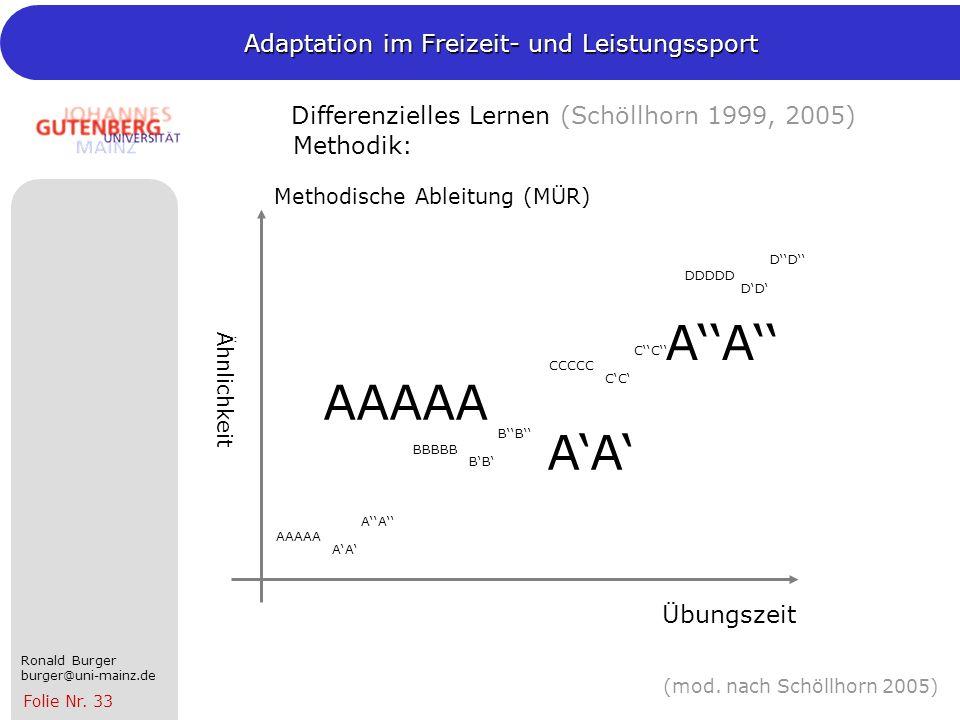 A''A'' AAAAA A'A' Differenzielles Lernen (Schöllhorn 1999, 2005)