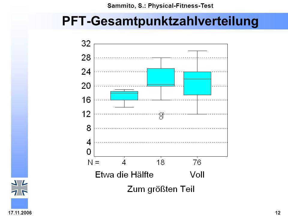 PFT-Gesamtpunktzahlverteilung