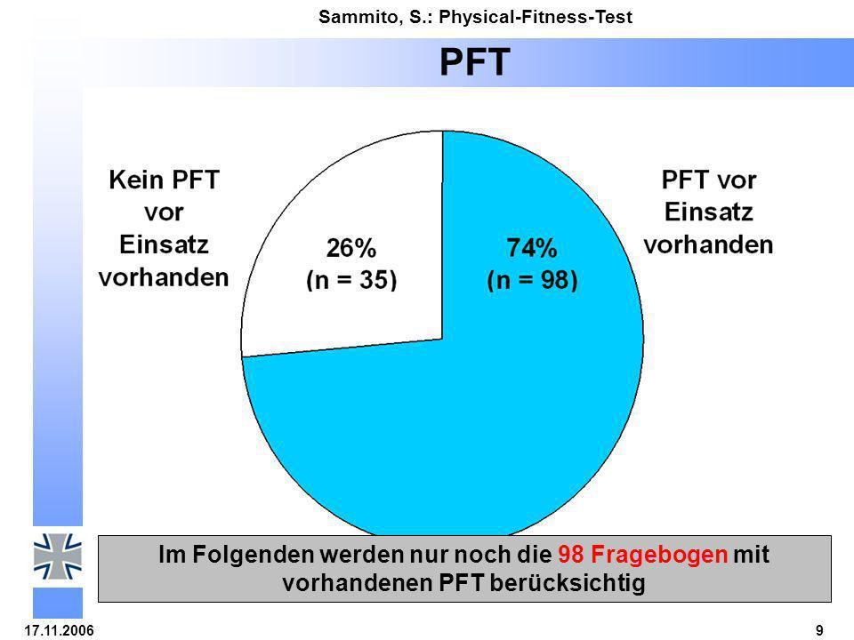PFT Im Folgenden werden nur noch die 98 Fragebogen mit vorhandenen PFT berücksichtig