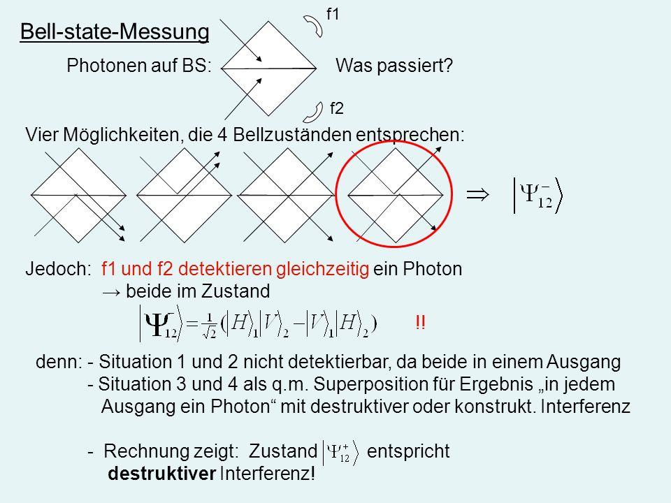 Bell-state-Messung Photonen auf BS: Was passiert