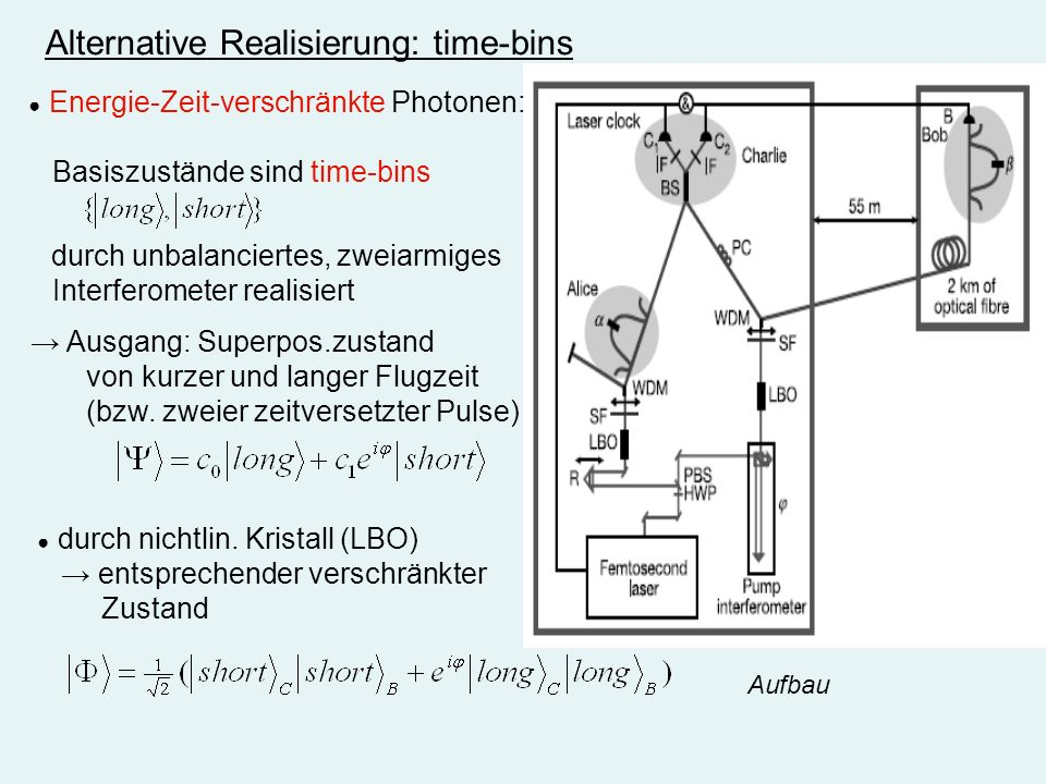Alternative Realisierung: time-bins