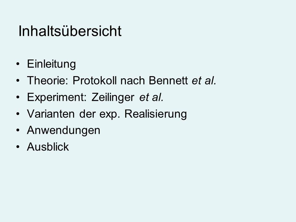 Inhaltsübersicht Einleitung Theorie: Protokoll nach Bennett et al.