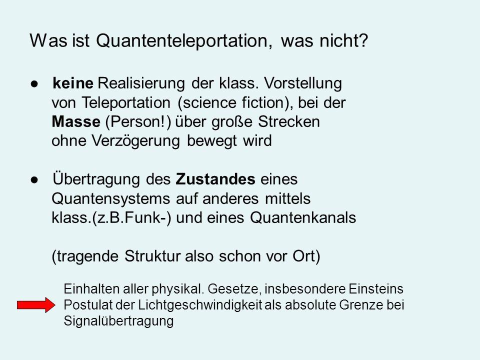 Was ist Quantenteleportation, was nicht