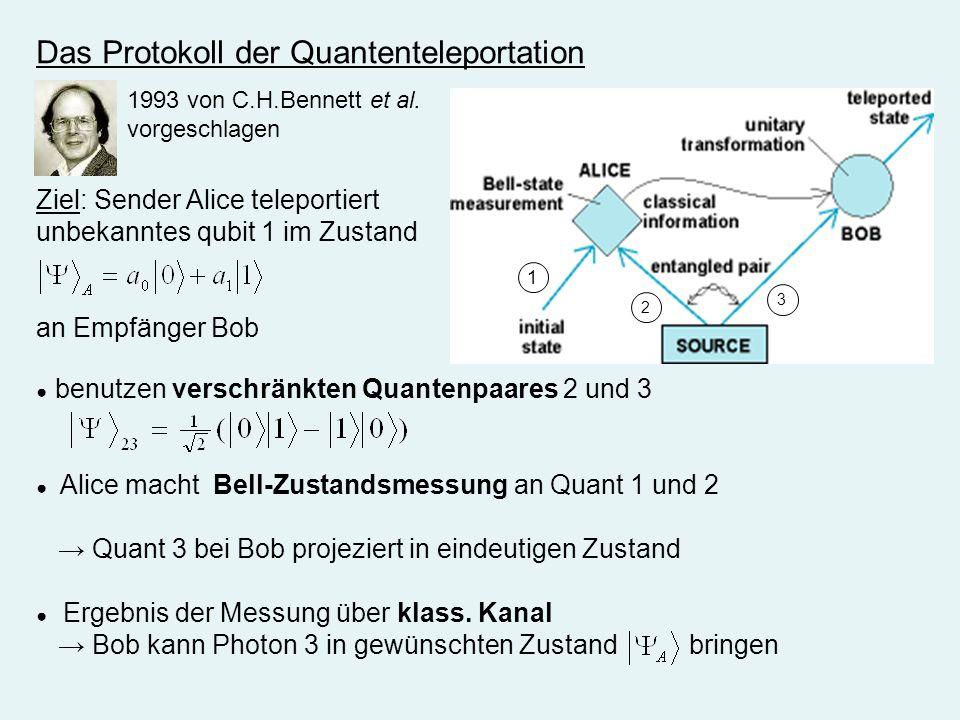 Das Protokoll der Quantenteleportation