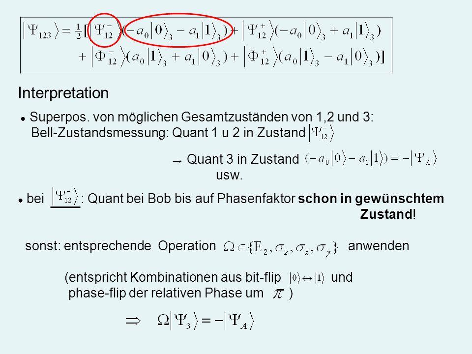 Interpretation Bell-Zustandsmessung: Quant 1 u 2 in Zustand Zustand!