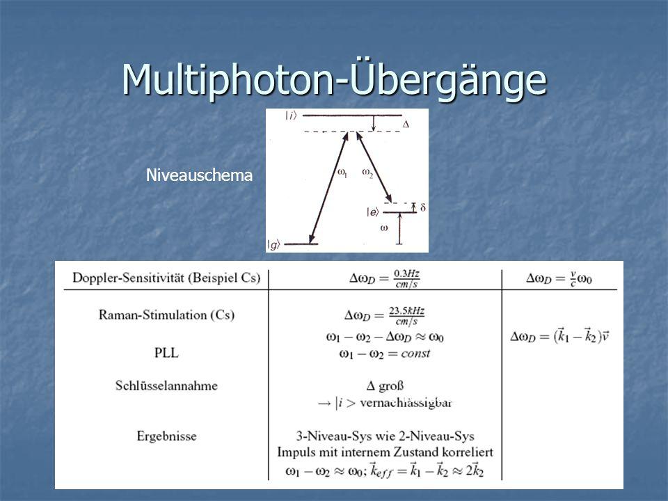Multiphoton-Übergänge