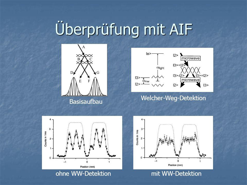 Überprüfung mit AIF Welcher-Weg-Detektion Basisaufbau