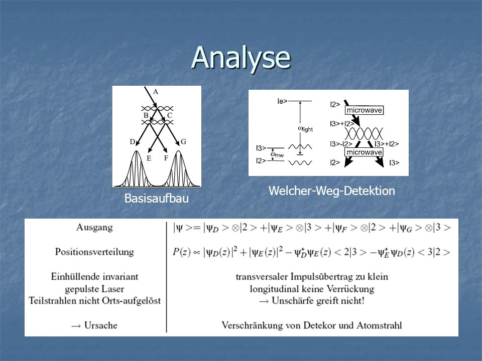 Analyse Welcher-Weg-Detektion Basisaufbau