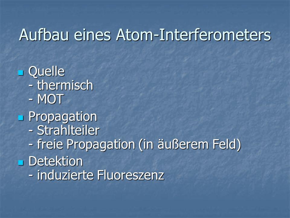 Aufbau eines Atom-Interferometers