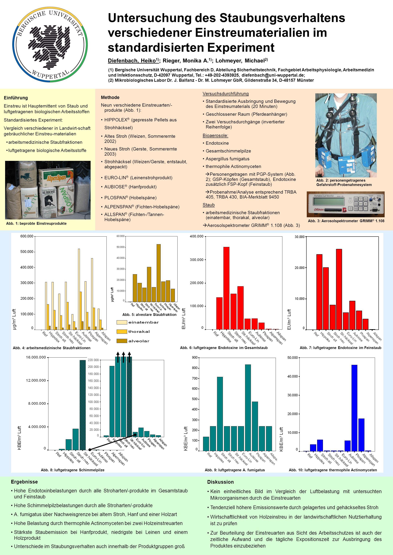 Untersuchung des Staubungsverhaltens verschiedener Einstreumaterialien im standardisierten Experiment