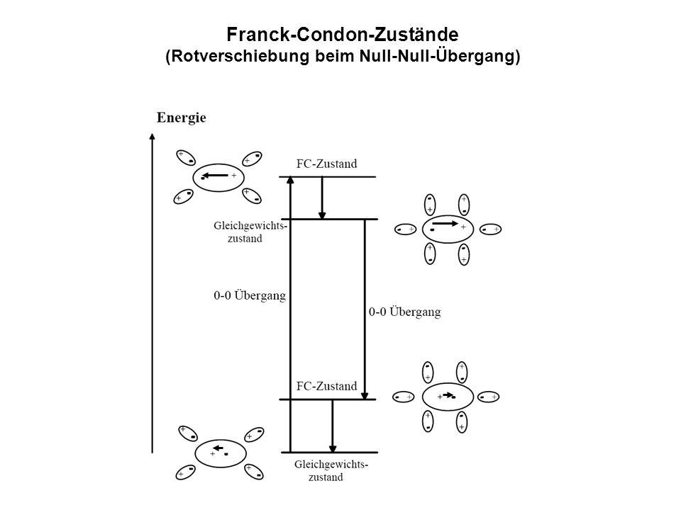 Franck-Condon-Zustände (Rotverschiebung beim Null-Null-Übergang)