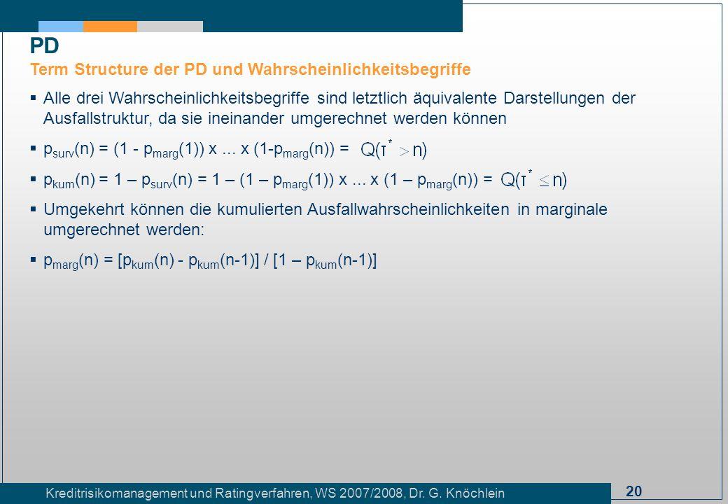 PD Term Structure der PD und Wahrscheinlichkeitsbegriffe