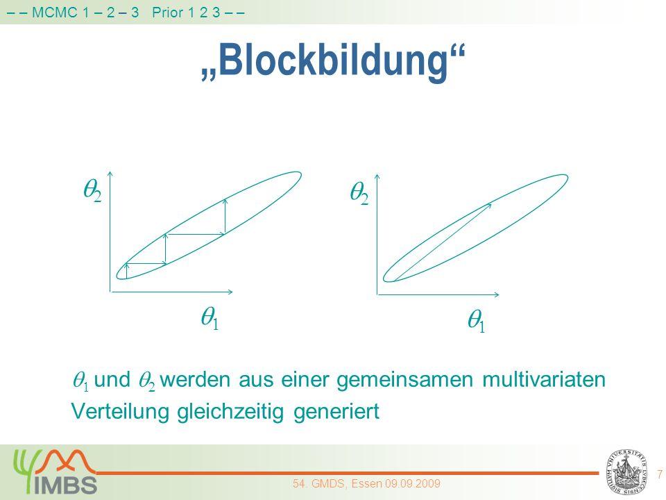 """– – MCMC 1 – 2 – 3 Prior 1 2 3 – – """"Blockbildung q2. q2. q1. q1. q1 und q2 werden aus einer gemeinsamen multivariaten."""