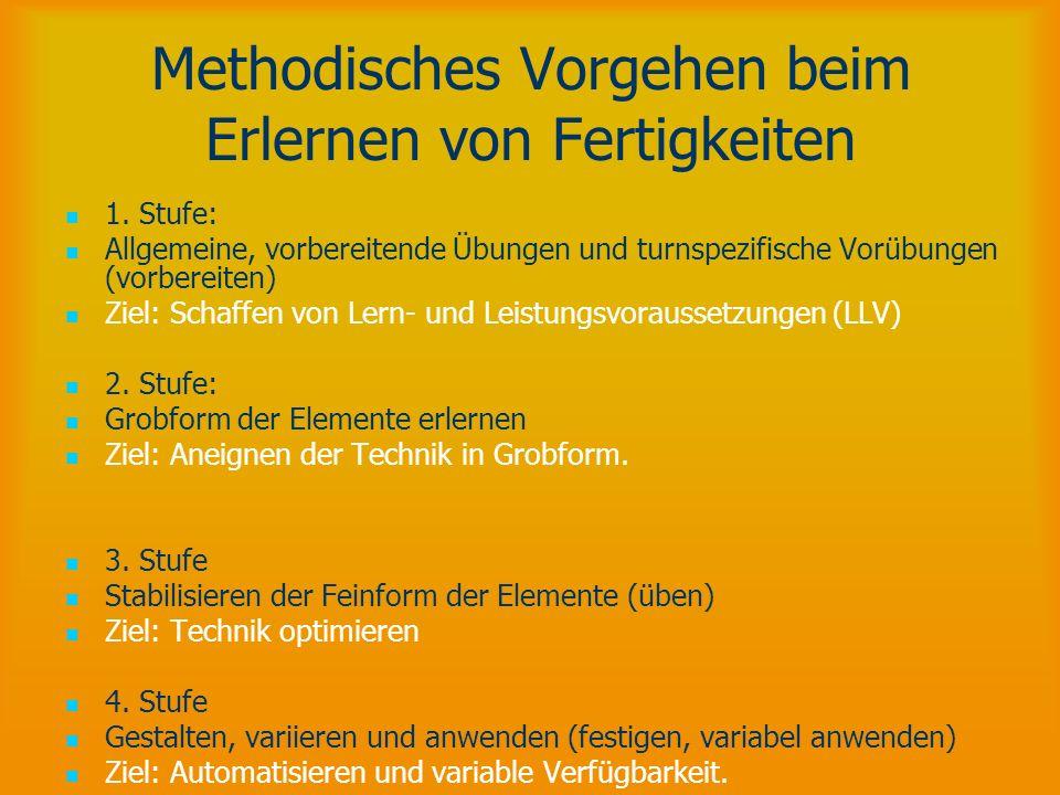Methodisches Vorgehen beim Erlernen von Fertigkeiten