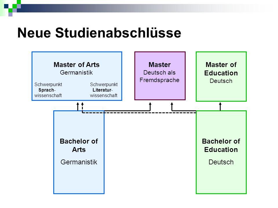 Neue Studienabschlüsse