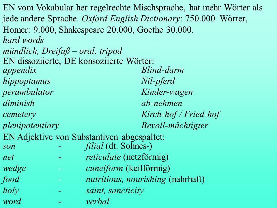 EN vom Vokabular her regelrechte Mischsprache, hat mehr Wörter als jede andere Sprache. Oxford English Dictionary: 750.000 Wörter, Homer: 9.000, Shakespeare 20.000, Goethe 30.000.