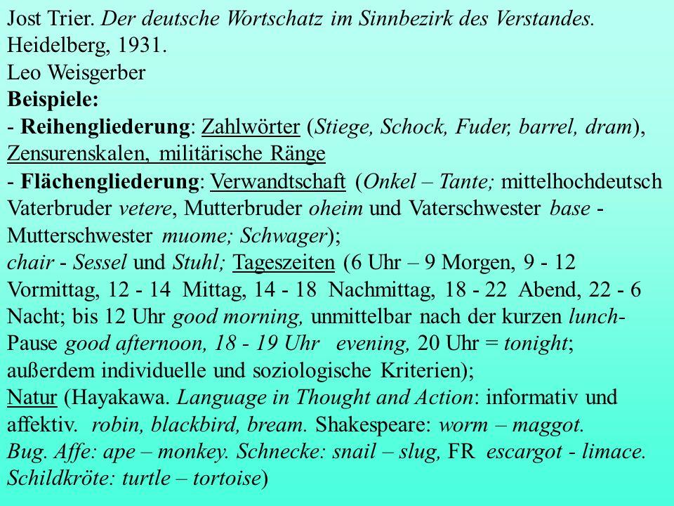 Jost Trier. Der deutsche Wortschatz im Sinnbezirk des Verstandes