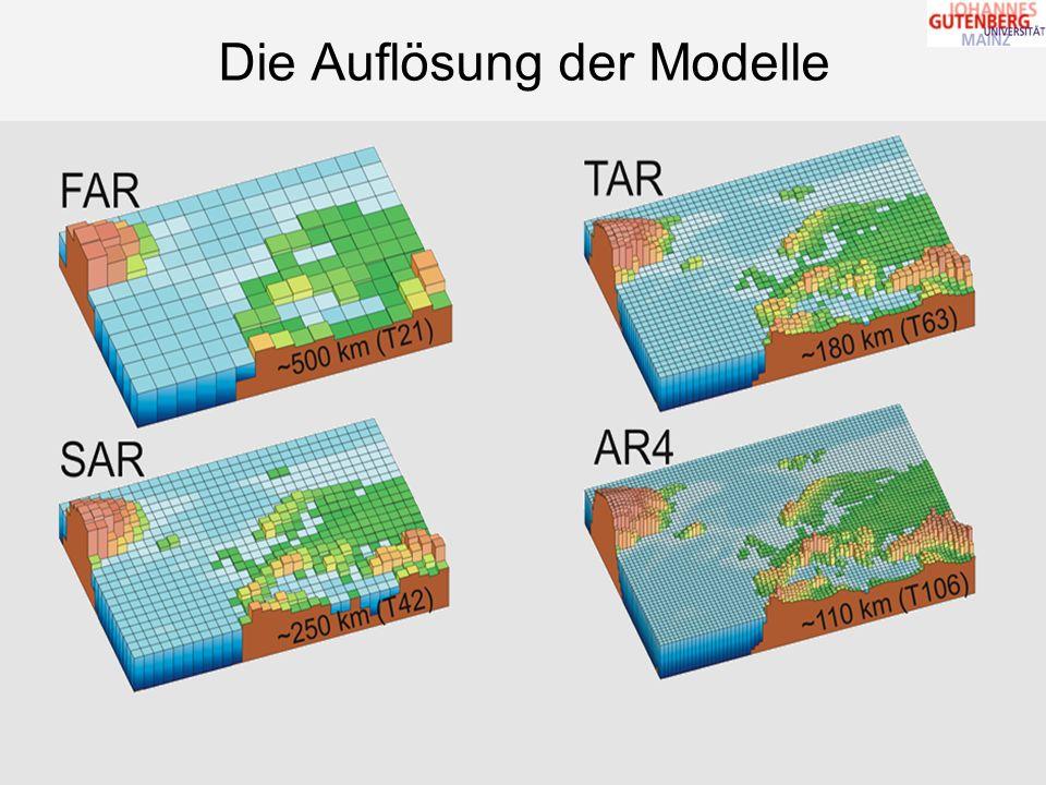 Die Auflösung der Modelle