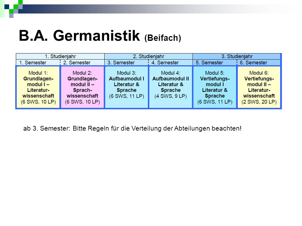 B.A. Germanistik (Beifach)