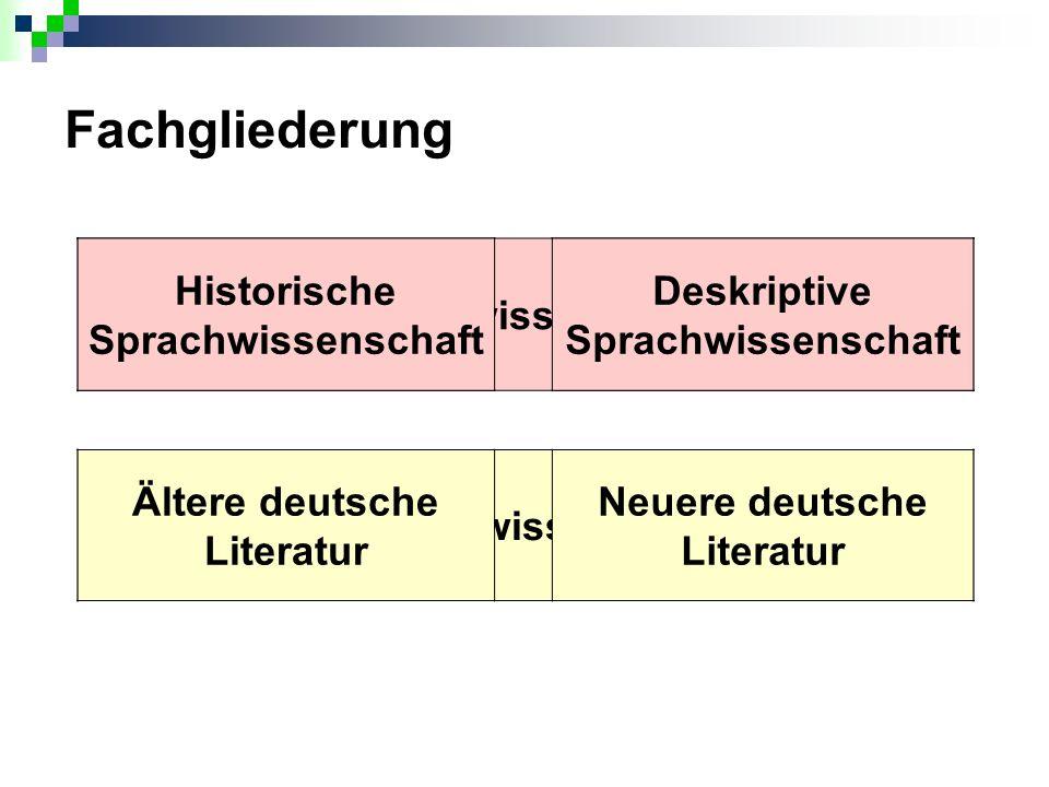 Fachgliederung Historische Sprachwissenschaft
