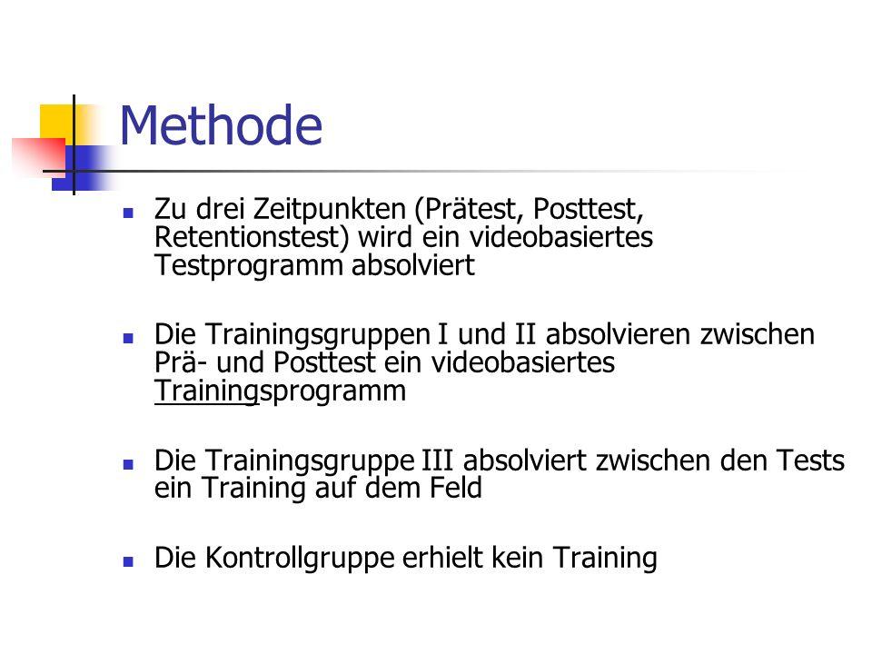 Methode Zu drei Zeitpunkten (Prätest, Posttest, Retentionstest) wird ein videobasiertes Testprogramm absolviert.