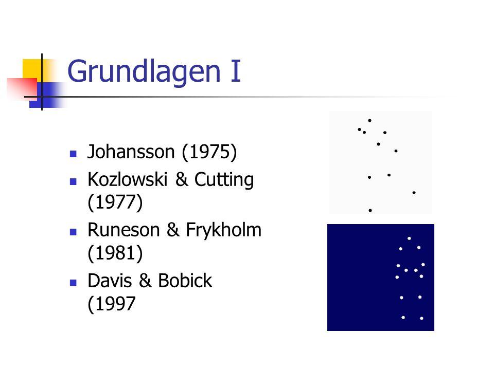 Grundlagen I Johansson (1975) Kozlowski & Cutting (1977)