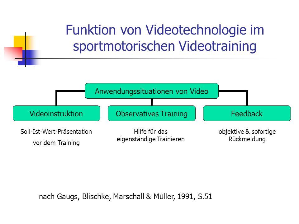 Funktion von Videotechnologie im sportmotorischen Videotraining