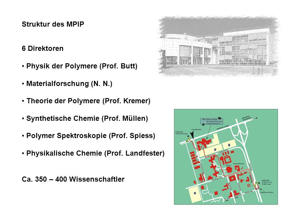 Struktur des MPIP 6 Direktoren. Physik der Polymere (Prof. Butt) Materialforschung (N. N.) Theorie der Polymere (Prof. Kremer)