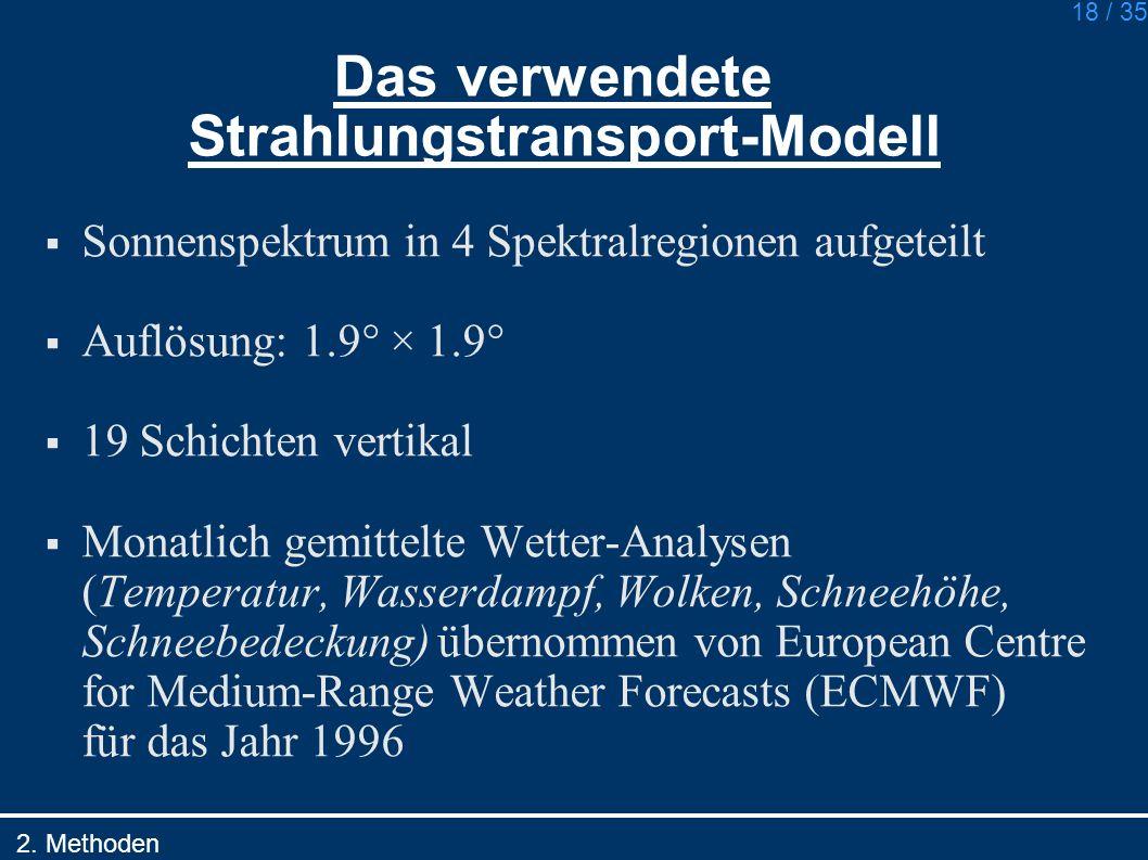 Das verwendete Strahlungstransport-Modell